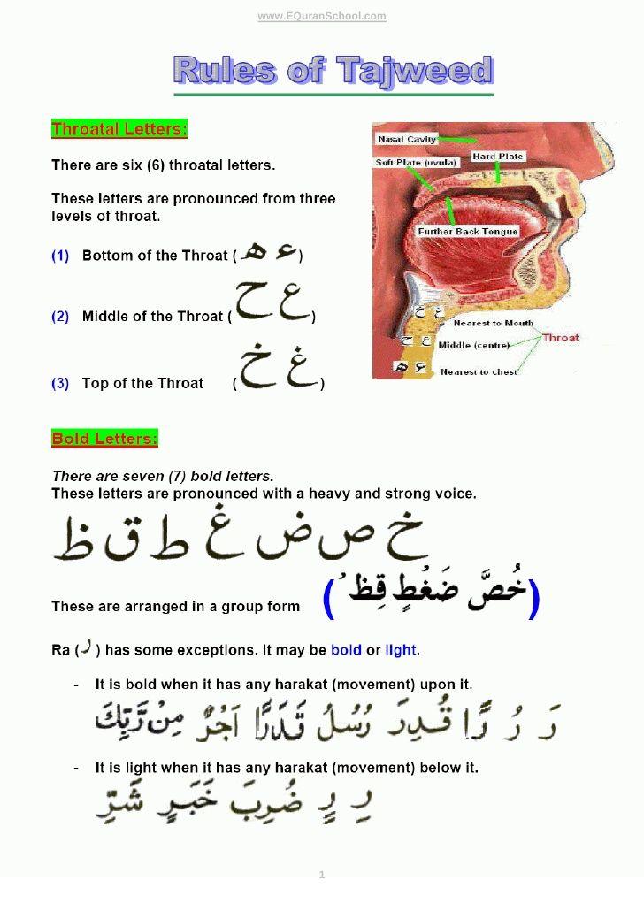 Tajweed Rules -:- Learn Quran with Basic Rules of Tajweed - Learn ...