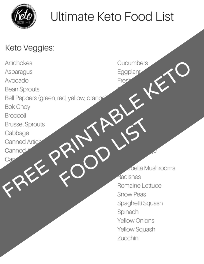 Ketogenic Foods List - Health Essentials