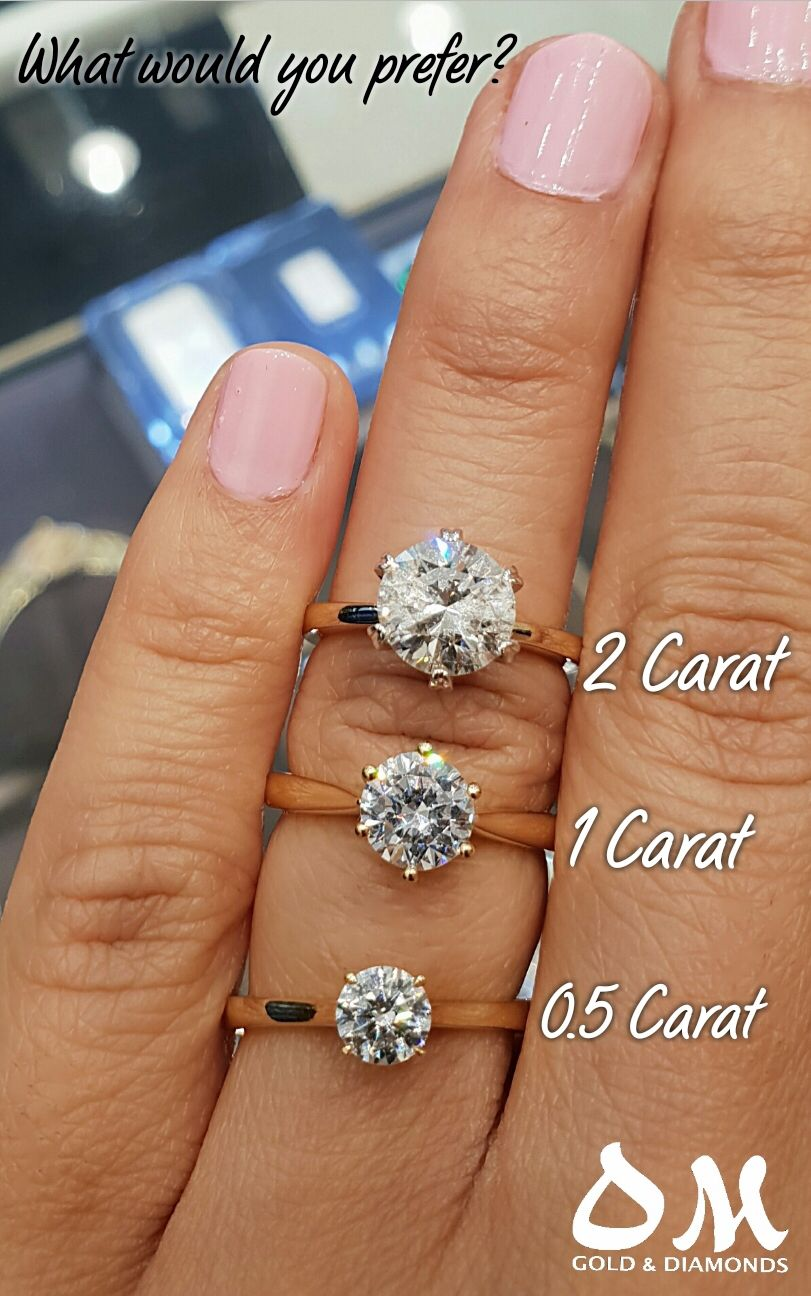 Half Carat 1 Carat Or 2 Carat Soliatire We Give You The Best Diamond Price Promise Will Beat Any Written Dia Pricing Jewelry Ring Designs Jewelry