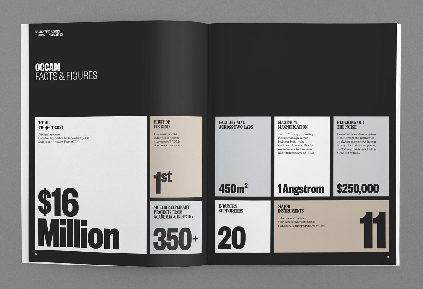 Impact Magazine, Issue 3: The Next 100 on Behance | Print ...