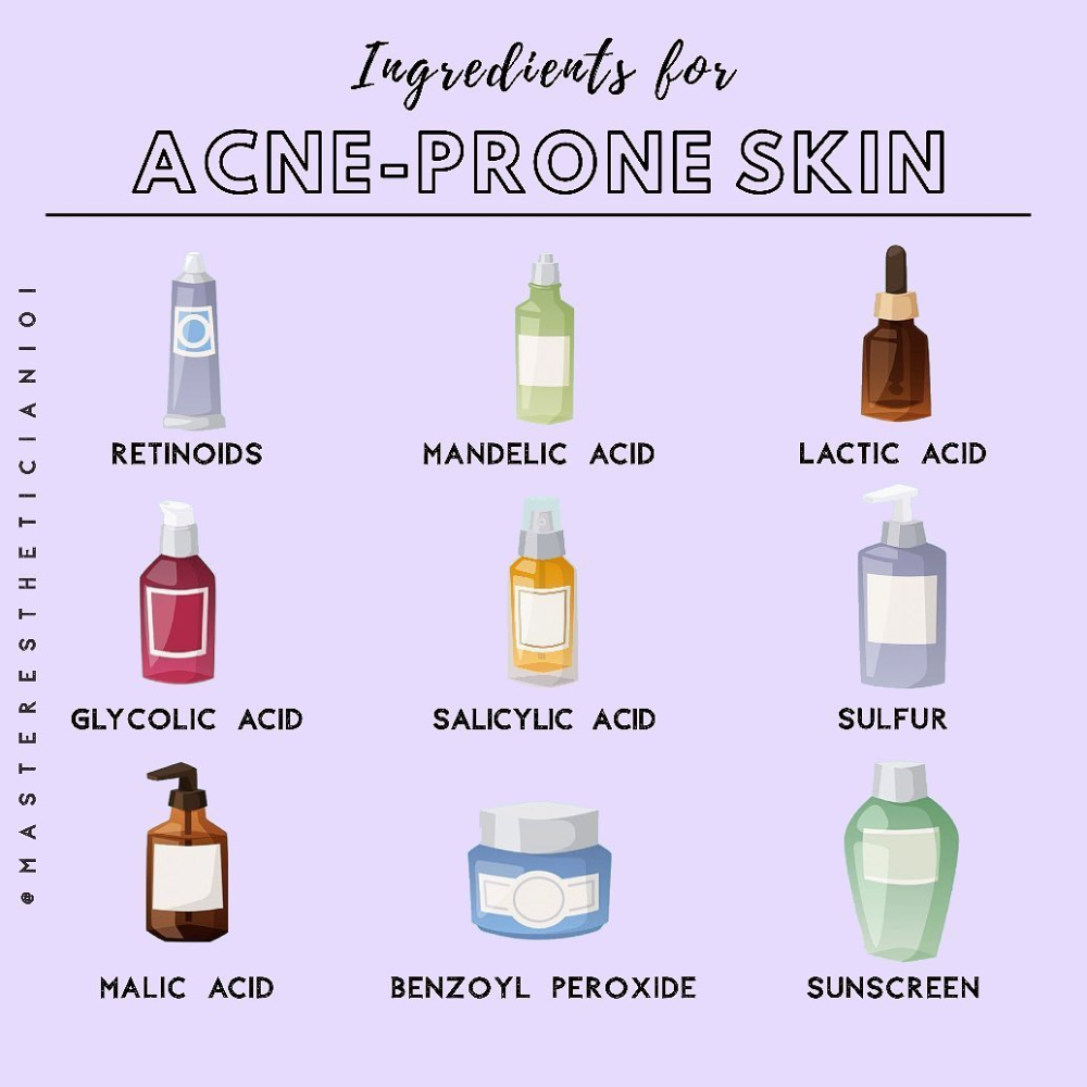 Treating Acne Should Never Be A Guessing Game When Treating Any Skin Condition It Is So Impo In 2020 Acne Prone Skin Proactive Skin Care Reviews Acne Prone