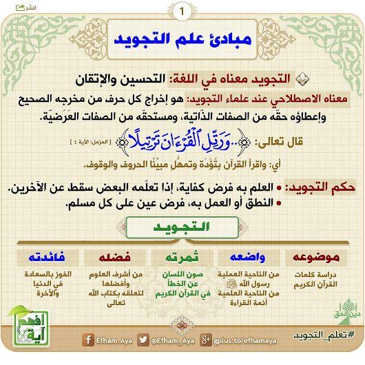 Pin By كتابا متشابها On إلى الله راغبون Quran Tafseer Islam Facts Learn Quran