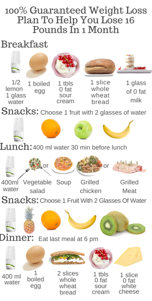 Get Some Weight Loss Diet Plan For Men Pdf Great Diet