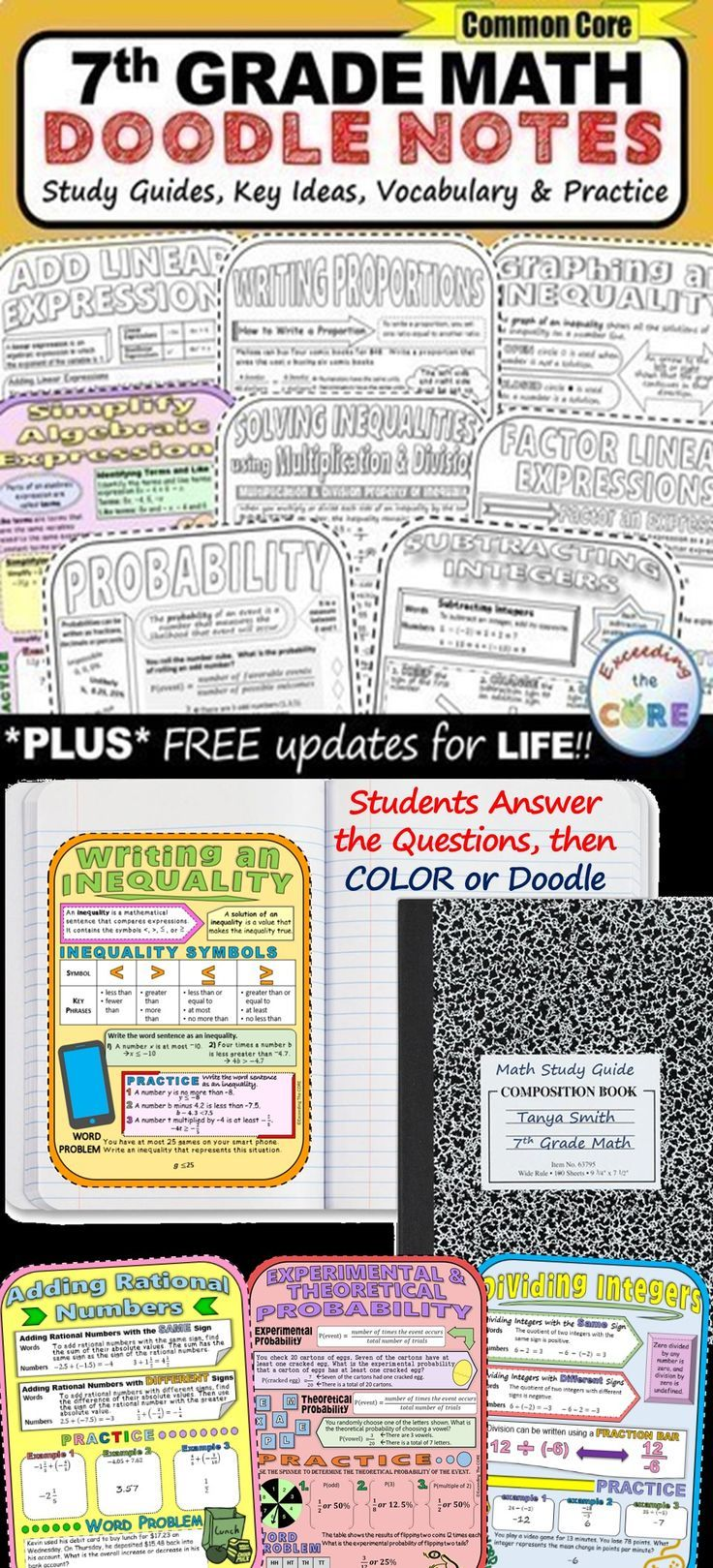 7th Grade Math DOODLE NOTES Bundle - Interactive Math Notebooks ...