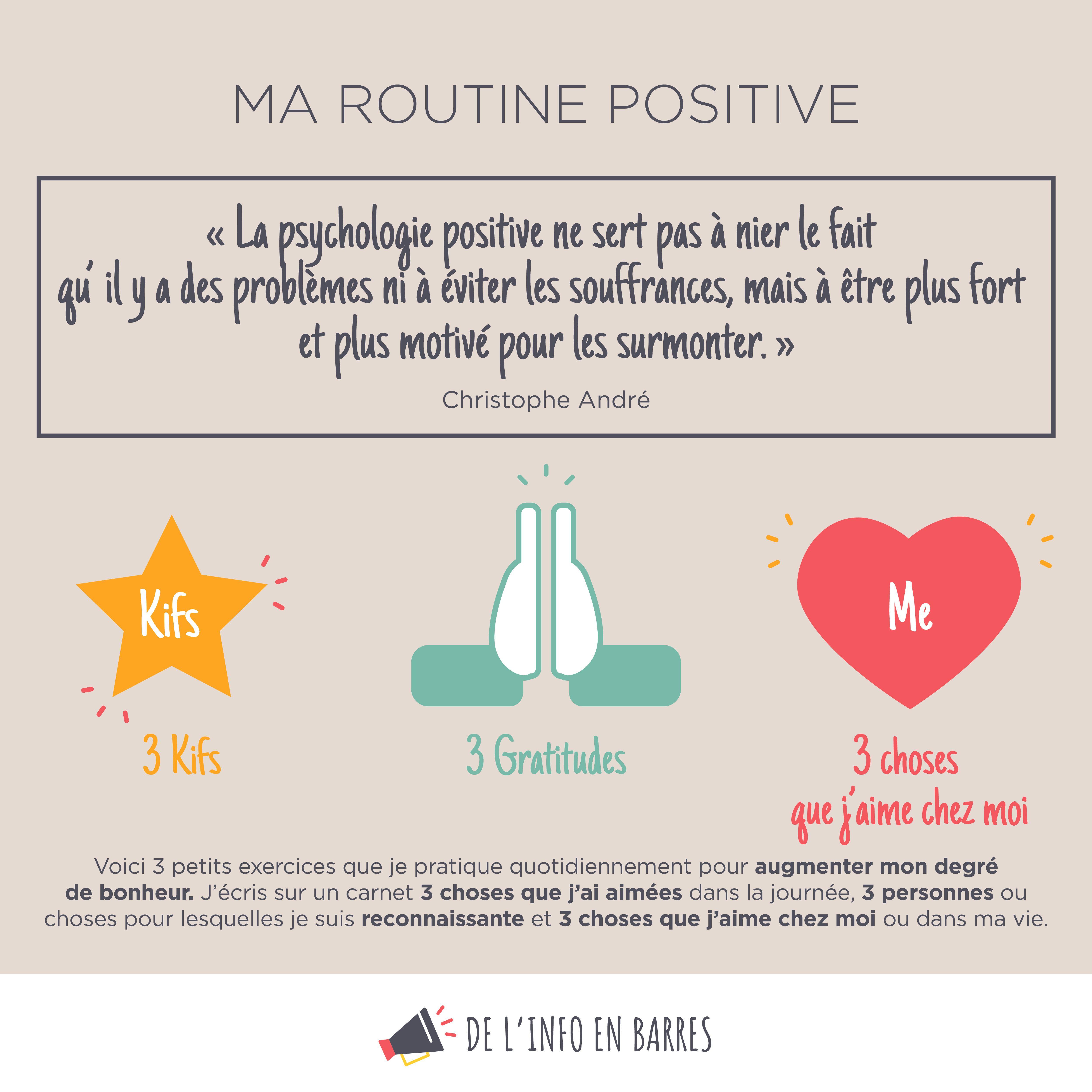 Infographies Du Bonheur En Barres Developpement Personnel Bien Etre Etre Heureux Psychologie Positive Faits De Psychologie Psychologie