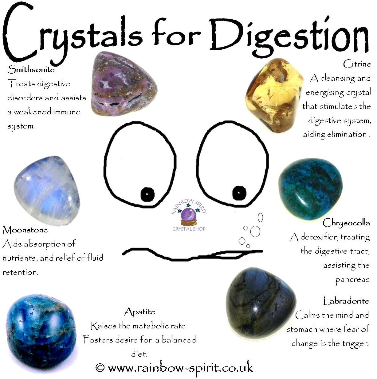 my healing poster showing some of the crystals