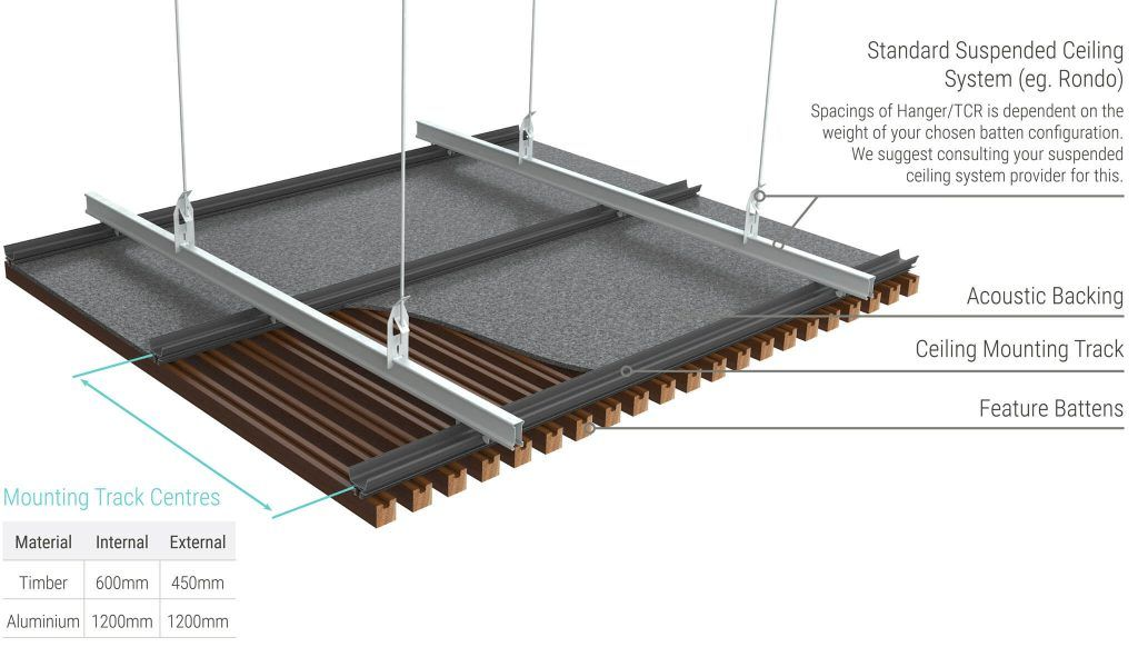 Sculptform Suspended Ceiling In 2019 House Ceiling