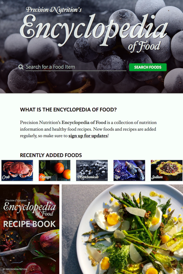 Introducing our brand new (and totally free) nutrition and recipe ...