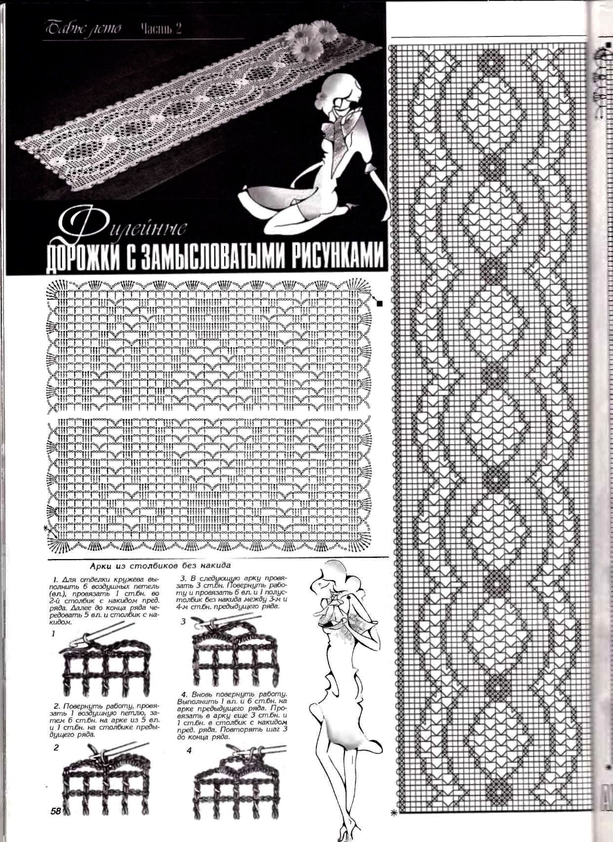 Pin By Re Lo On Doily Pinterest Fillet Crochet Doilies Diagram Patrones 2 Patterns And Chrochet