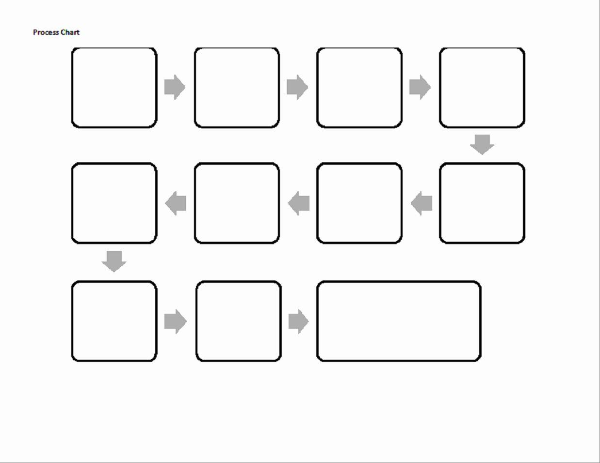 Blank Flow Chart Template In