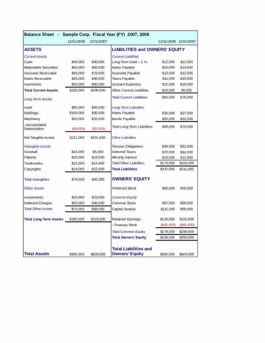 Pro Forma Balance Sheet Template Beautiful 2019 Balance Sheet Template Fillable Printable Pdf Balance Sheet Template Balance Sheet Templates Pro forma balance sheet template