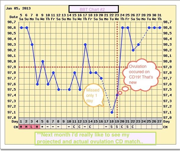 Pin On Preconception Planning
