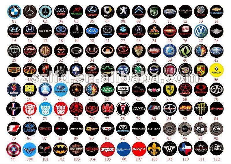 Car Logo Car logos with names, Car logos, Luxury car logos