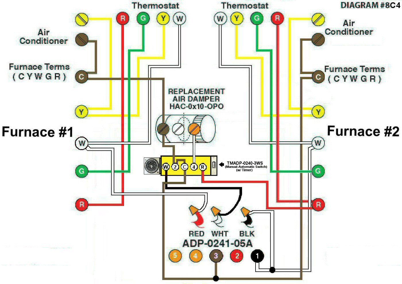 Furnace Blower Wiring Diagram Me New