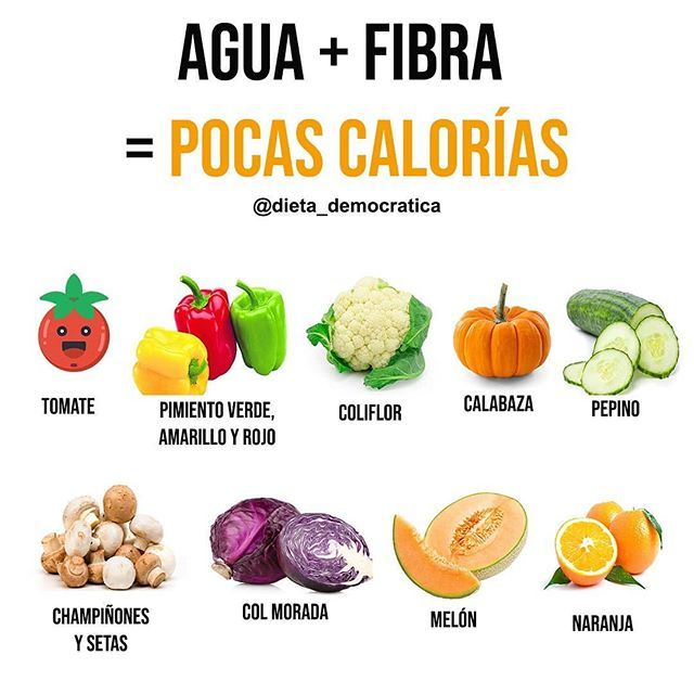9 Ideas De Calorias Nutrición Alimentos Saludables Alimentacion Saludable