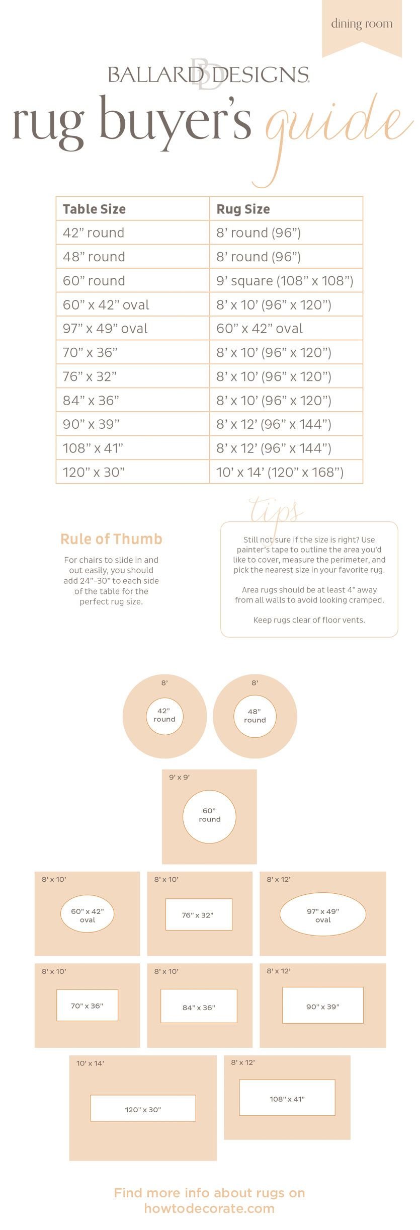Rug Sizing Guide To Choosing A Rug Size Dining Room Ideas Room Rugs Rugs