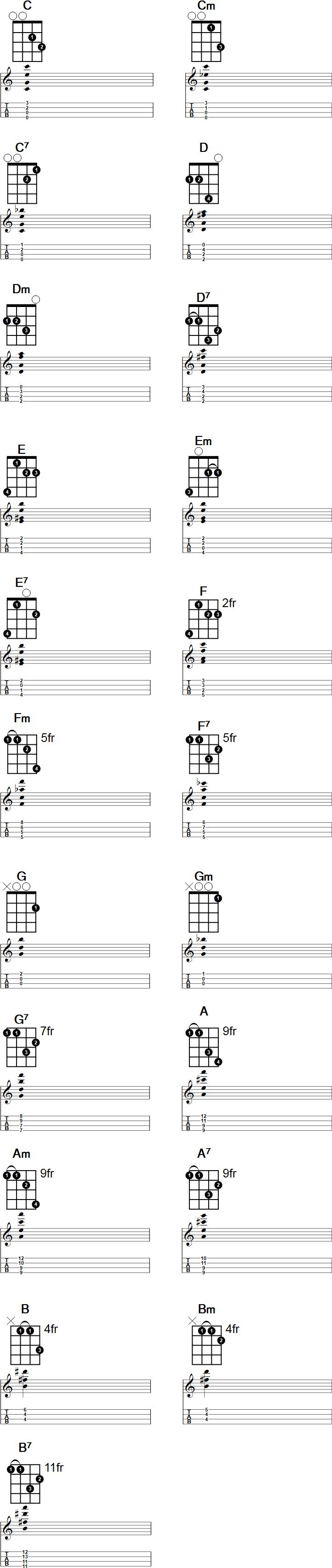 Tenor Banjo Chords In Standard Tuning Free Printable Pdf Download