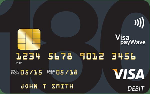 Lombard Credit Card Login Credit Card Application Rewards