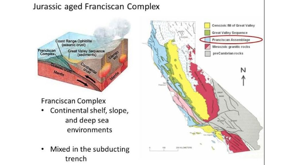 Mesozoic Mountain BBuilding and The North American West