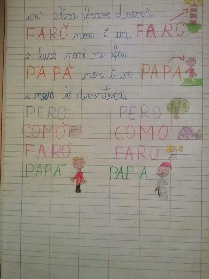 Accento Italiano Italian Language Education E Homeschool