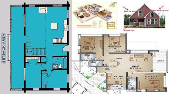 Definition Of Plot Area Carpet Area Setback Area Plinth Area Buildup Area In Civil Engineering Plinths Areas Civil Engineering
