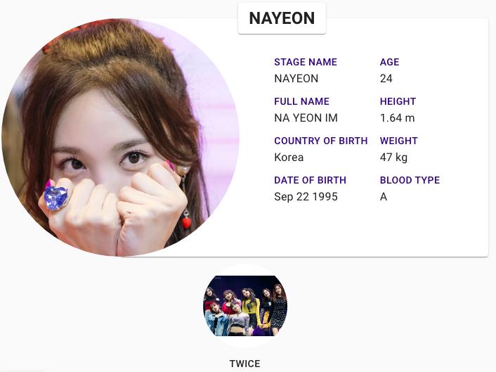Nayeon Twice Profile Nayeon Nayeon Twice Twice