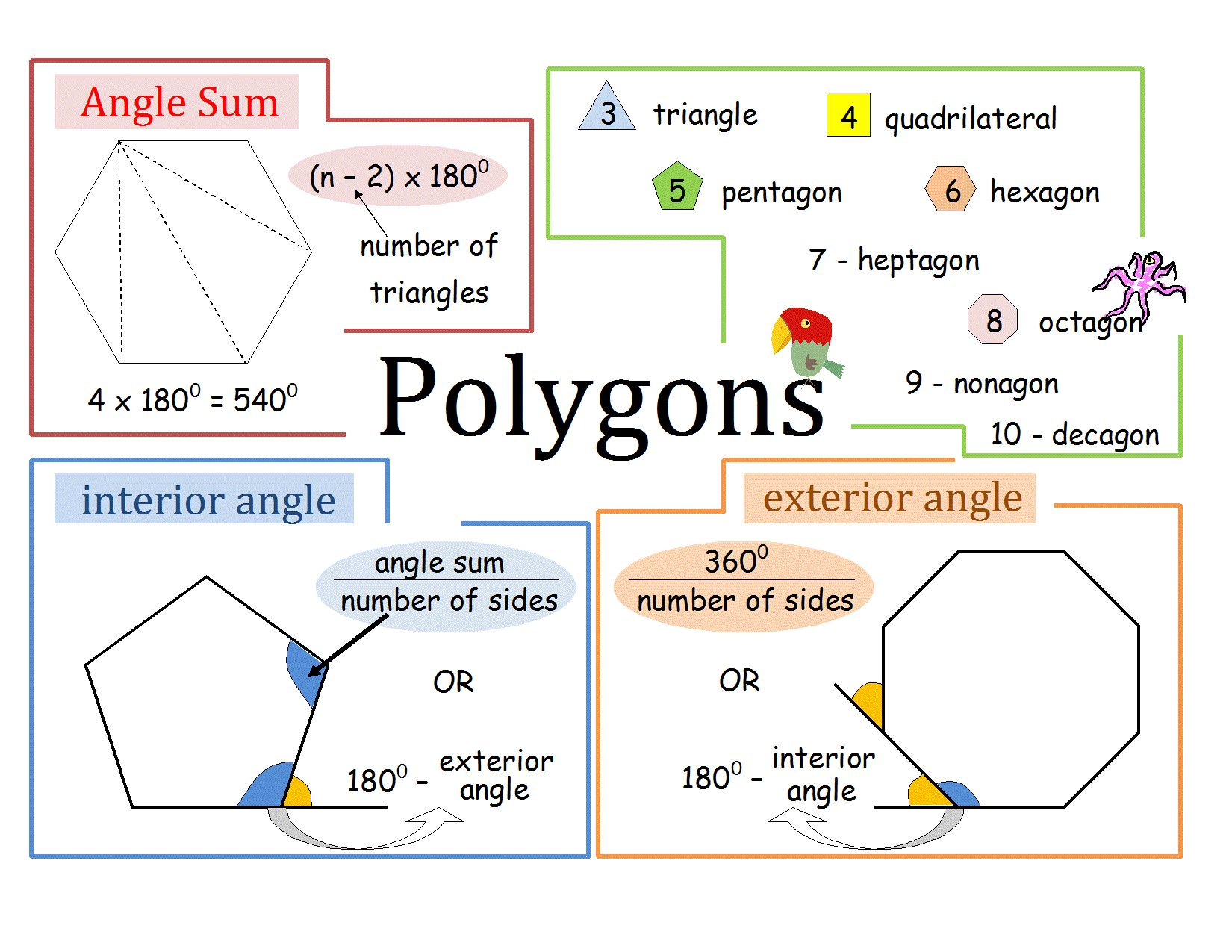 medium resolution of Angles in Polygons revision poster   Gcse math