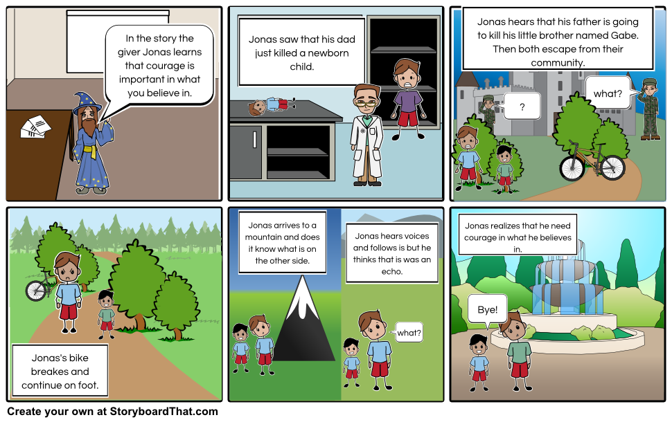 Storyboards of the giver by lois lowry great teacher resource teach the giver by lois lowry using storyboards with the giver lesson plans including the elements of dystopia the giver plot diagram and characters ccuart Image collections