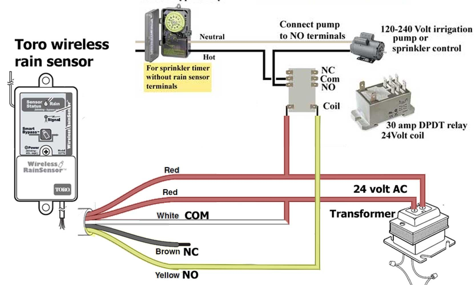 wiring diagram for 220 volt submersible pump,  http://bookingritzcarlton.info/wiring-diagram-for-220-volt-submersib… |  sprinkler timer, sprinkler, sprinkler controls  pinterest