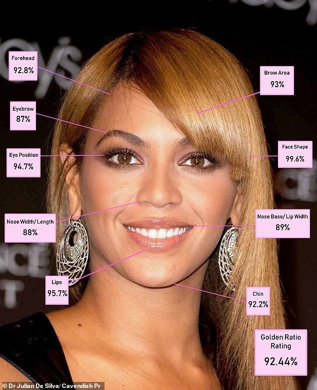Beautiful woman scientifically