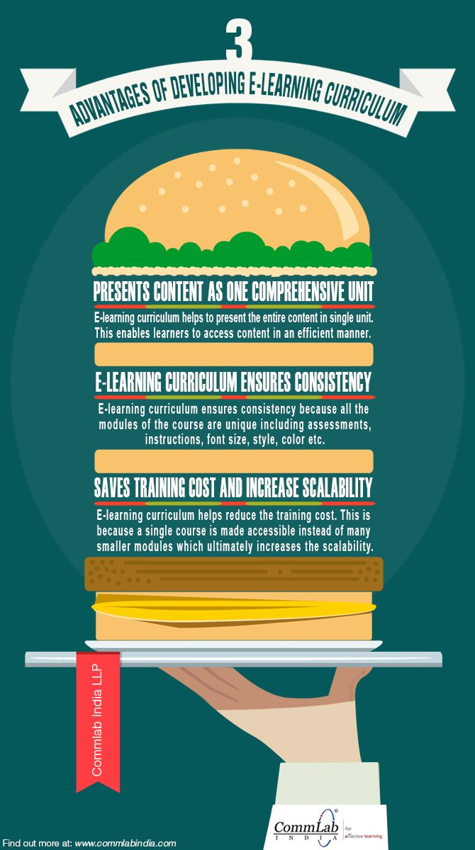 E Learning Development 3 Benefits Of Creating Online Curriculums