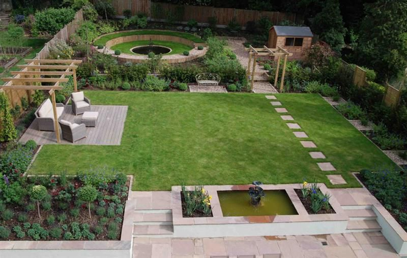 Garden Design For Families raised beds and water feature | research_bak | pinterest | family