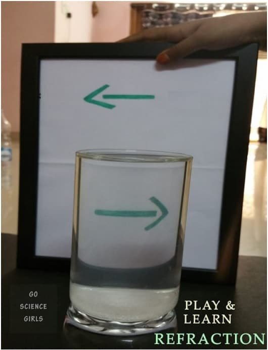 Refraction of Light : Play & Learn Activity for Kids - Go Science Girls