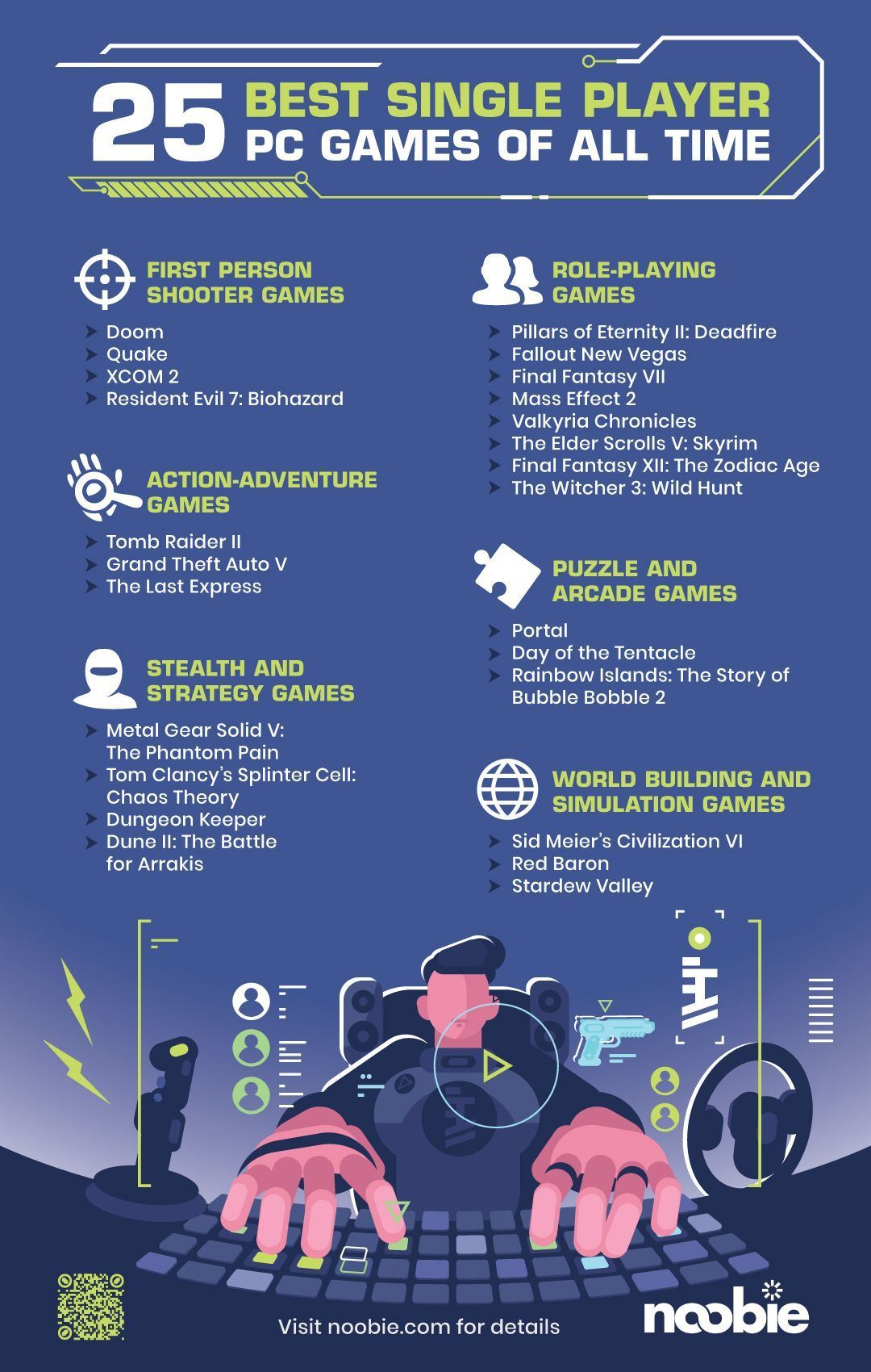 25 Best Single Player PC Games Of All Time [INFOGRAPHIC