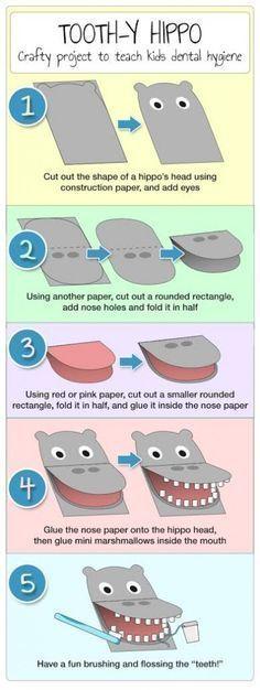 Vielen Dank an kidssoup.com, dass Sie diese #Dentalhygiene-Aktivität für Kinder inspiriert haben! # …   – Dental hygiene