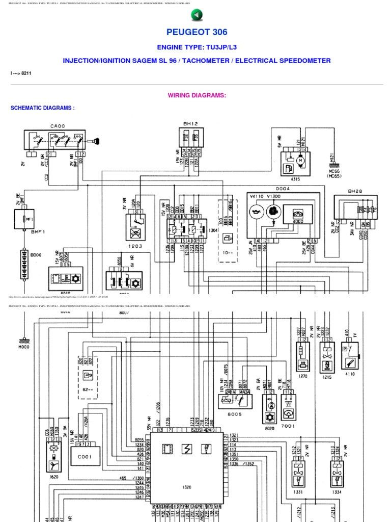 Peugeot 207 Head Unit Wiring Diagram | Wiring Library