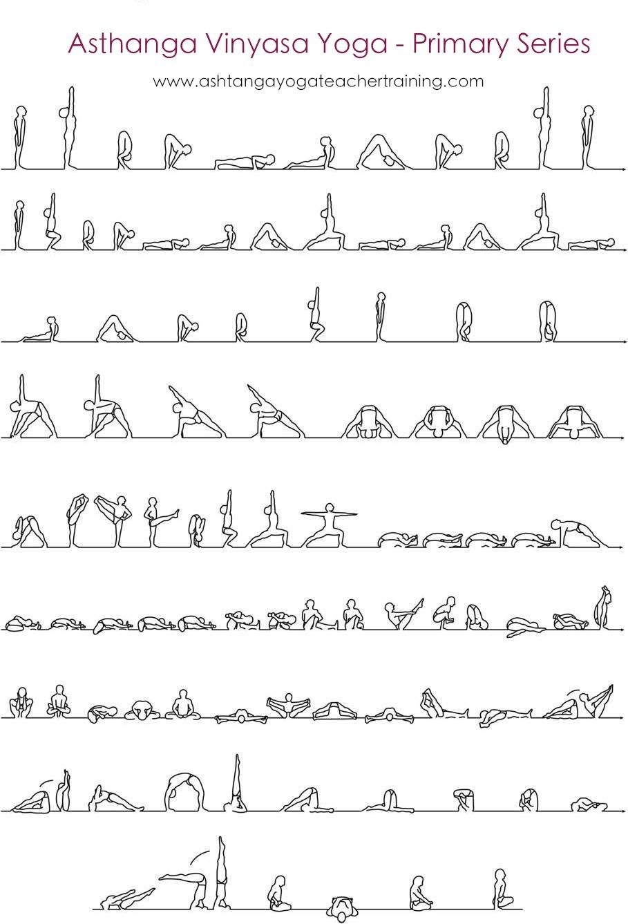 Ashtanga yoga primary series teacher training chartg pixels also pin by katie sessums on you better work  tch pinterest rh