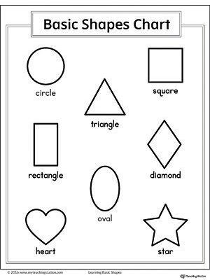 Brilliant Basic Geometric Shapes Printable Chart Activities Shape And Plays Short Hairstyles Gunalazisus