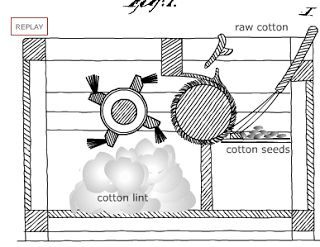 This Is A Cotton Gin The Cotton Gin Is A Machine That Separates