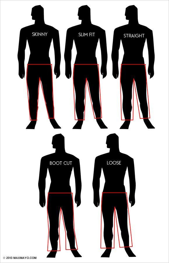 d238ea6a48 Men s Jeans Cut- jeans para cada tipo de cuerpo. Find this Pin and more on  Asesoría imagen hombres ...