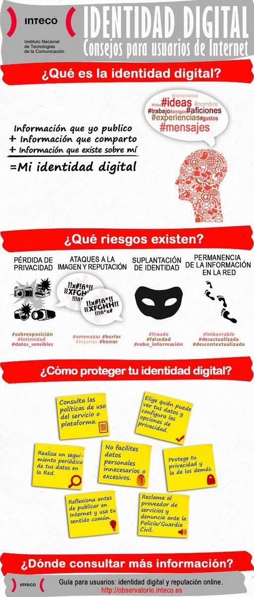 Orientación Educativa En Red On Twitter In 2021 Safe Internet Ap Language Ap Spanish Language