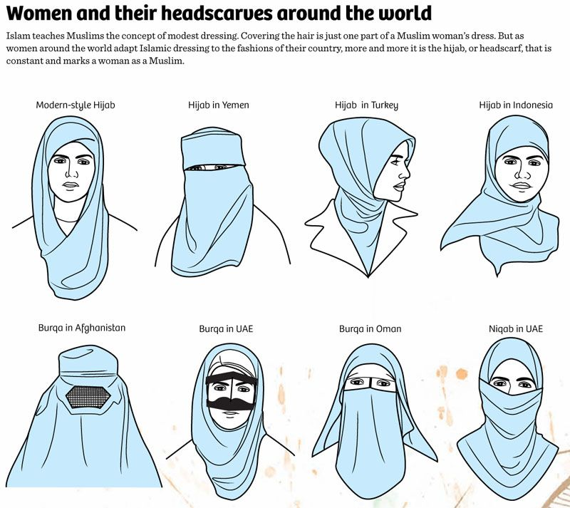 Pin by Amirah Nirwan on Infographics & Tutorials | Pinterest | Niqab ...