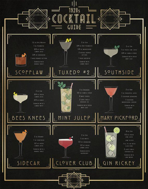 Photo of 1920s cocktails print | Etsy
