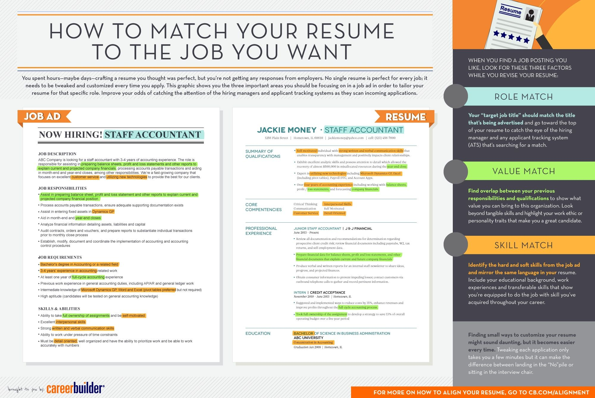 How To Match Your Resume To Every Job You Want Infographic Job