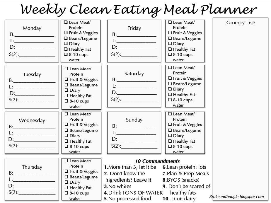 Clean Eating MEAL PLAN PRINTABLE bonus clean eating printables – Bonus Plan Template