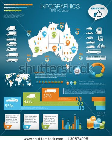 Infographic Map Of Australia Google Search Travel Pinterest - Australia map infographic