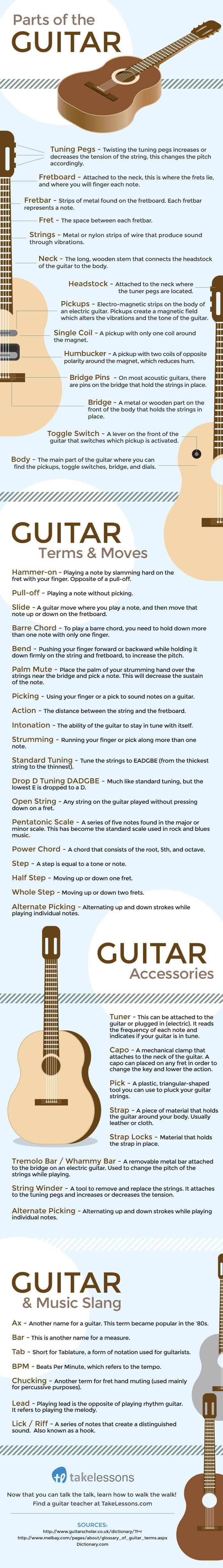 the ultimate beginner s guide to guitar terms infographic dream a little dream guitar. Black Bedroom Furniture Sets. Home Design Ideas