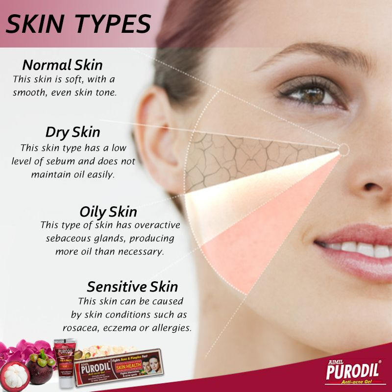Defining your skin type is essential to taking proper care of your face as it allows you to choose the appropriate products. #SkinHealth #CureSkinDisease #SKinCareRemedies #TreatmentOfSkinDisease #SkinTreatment #Purodil #Mangostin #Mangosteen #AyurvedicTreatmentForSkinDisease #AyurvedicTreatmentForPimple #NaturalTreatmentForSkinDisease #SkinCare #SkinCareProducts