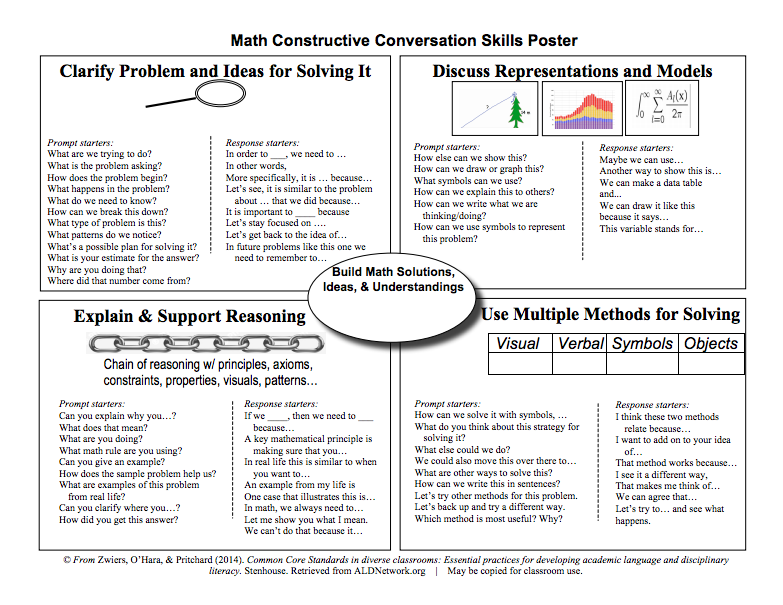 Here S A Terrific Set Of Conversation Starters For Math Talk