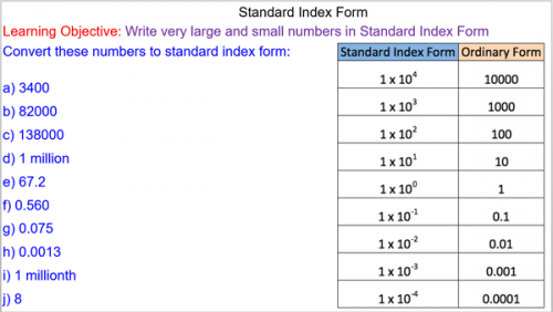 Writing Numbers In Standard Index Form Writing Numbers Student
